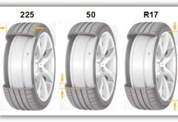 Все о маркировке шин: как разобраться в этом вопросе и выбрать нужные шины