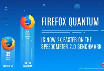 Новый Firefox Quantum — крупнейшее обновление браузера Mozilla