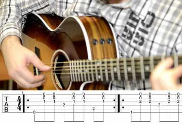 Где научиться играть на гитаре в Минске?